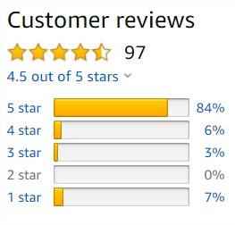 1 star Customer reviews