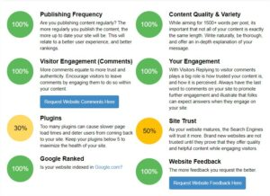 Wealthy Affiliate The SiteHealth feature