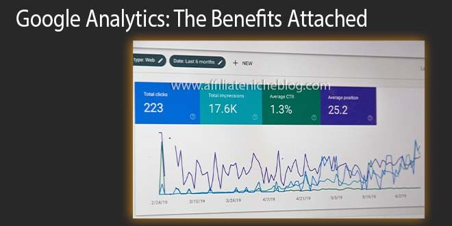 Google Analytics: The Benefits Attached